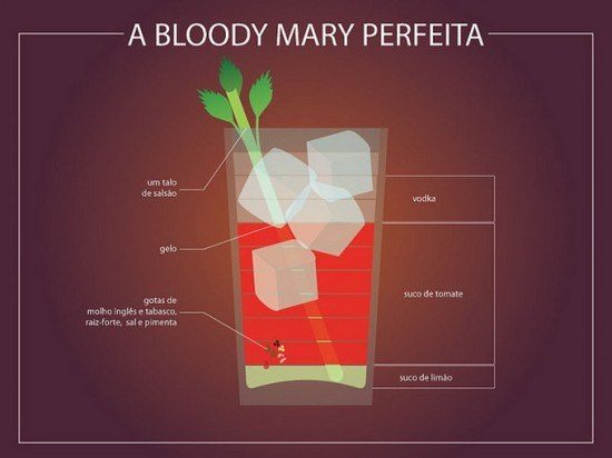 Bloody mary coctel y bebida for Coctel bloody mary
